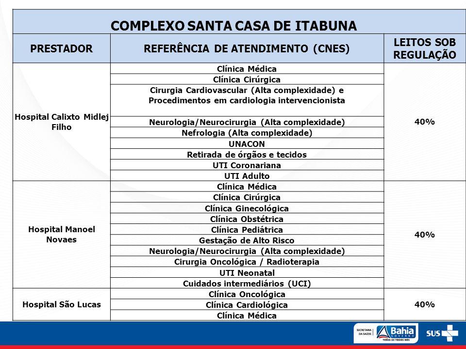 COMPLEXO SANTA CASA DE ITABUNA