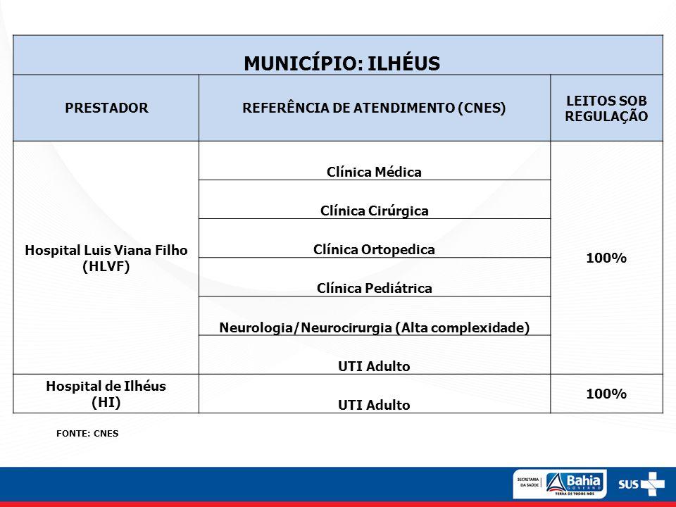 MUNICÍPIO: ILHÉUS PRESTADOR REFERÊNCIA DE ATENDIMENTO (CNES)