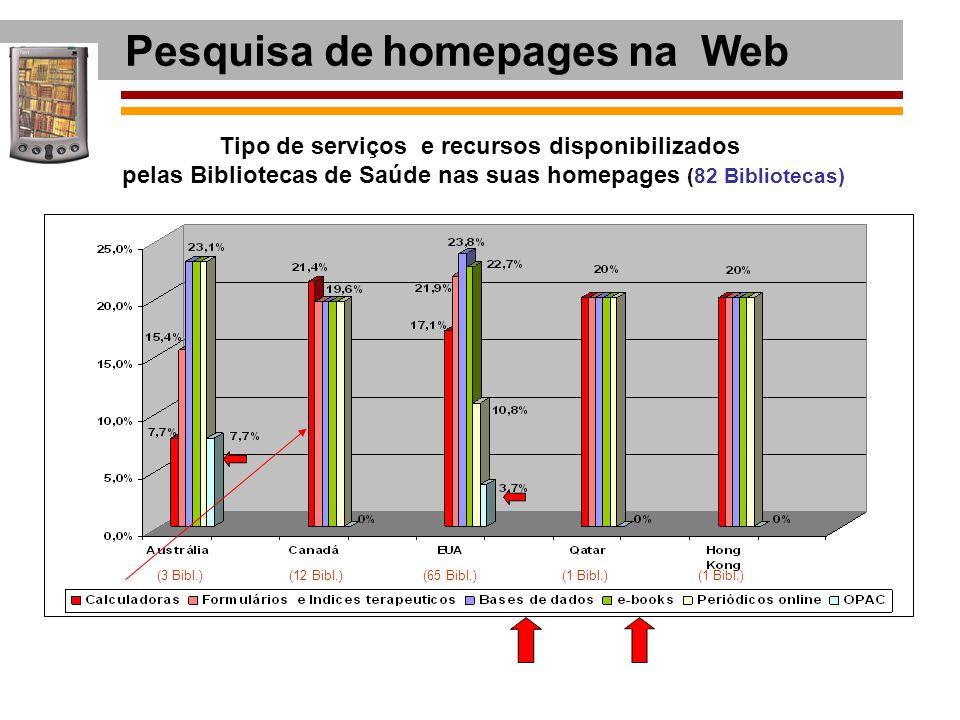 Pesquisa de homepages na Web