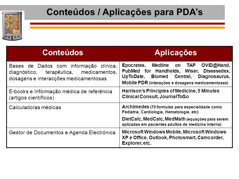 Conteúdos / Aplicações para PDA's
