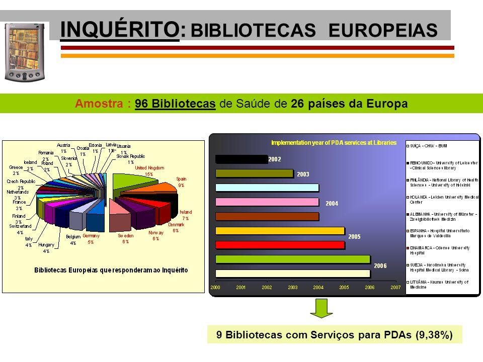 9 Bibliotecas com Serviços para PDAs (9,38%)