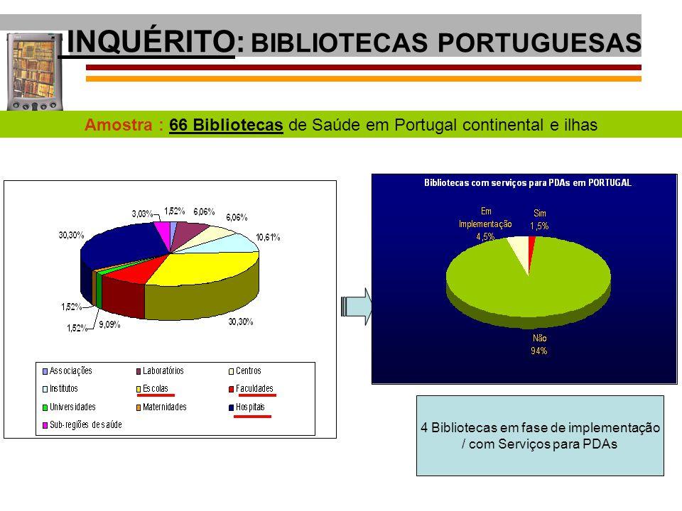 INQUÉRITO: BIBLIOTECAS PORTUGUESAS