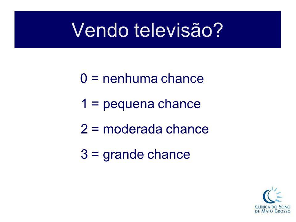 Vendo televisão 1 = pequena chance 2 = moderada chance
