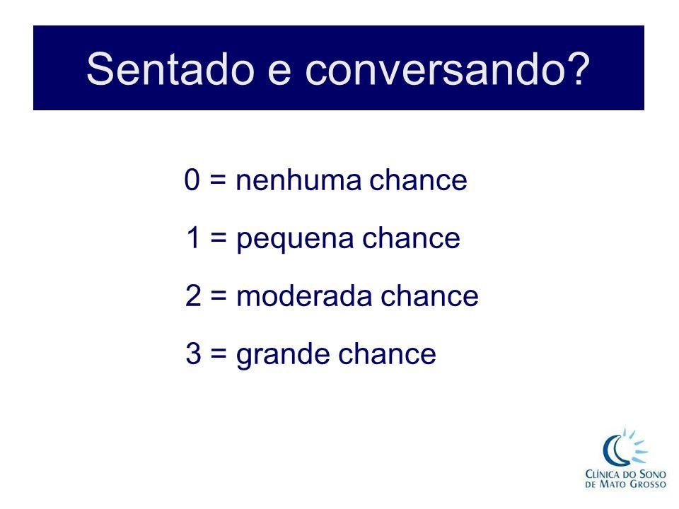 Sentado e conversando 1 = pequena chance 2 = moderada chance