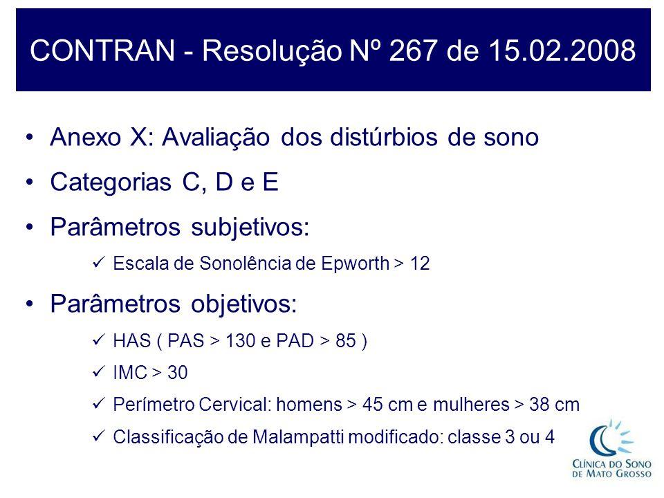 CONTRAN - Resolução Nº 267 de 15.02.2008