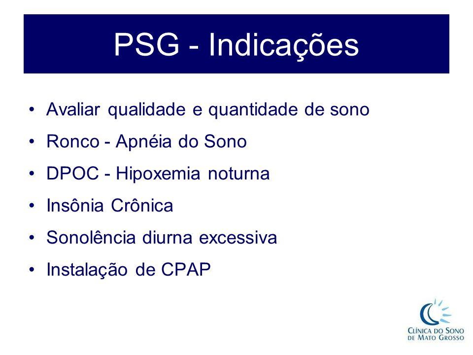 PSG - Indicações Avaliar qualidade e quantidade de sono