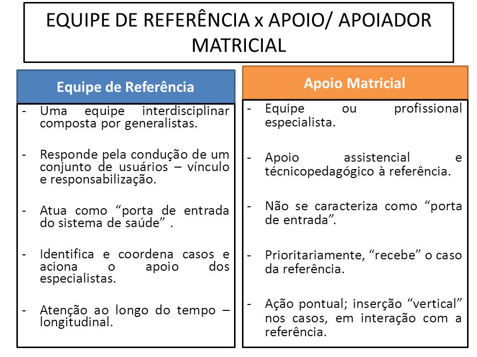 EQUIPE DE REFERÊNCIA x APOIO/ APOIADOR MATRICIAL