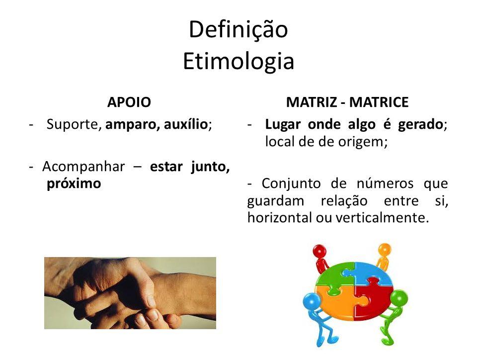 Definição Etimologia APOIO MATRIZ - MATRICE Suporte, amparo, auxílio;