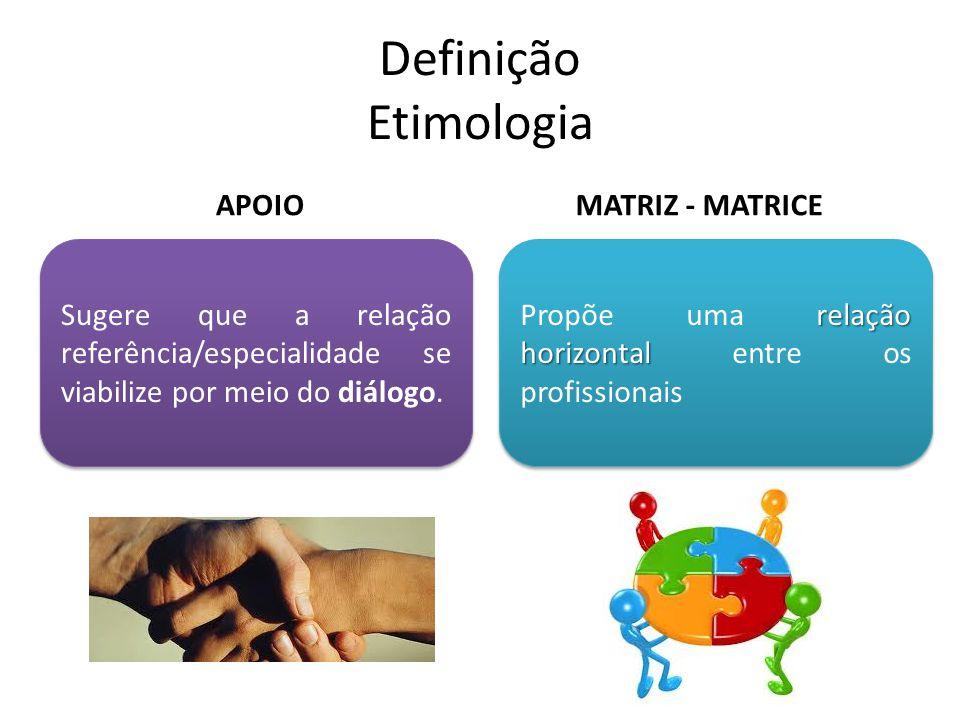 Definição Etimologia APOIO MATRIZ - MATRICE