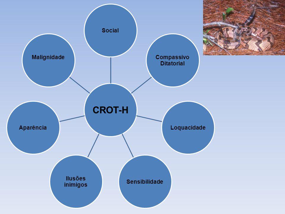 CROT-H Social Compassivo Ditatorial Loquacidade Sensibilidade Ilusões