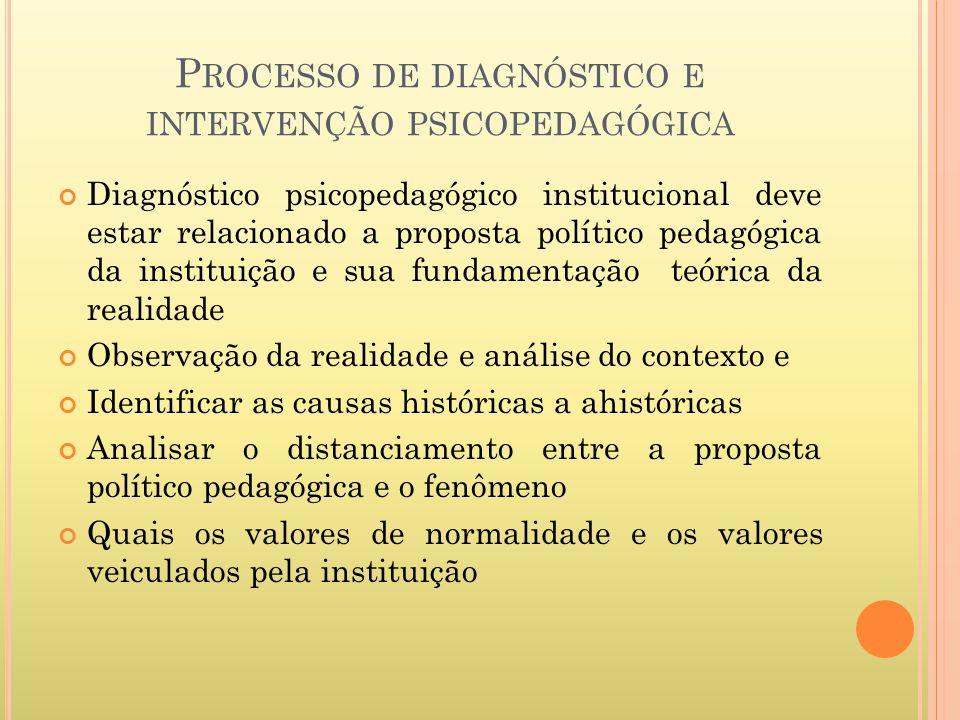 Processo de diagnóstico e intervenção psicopedagógica