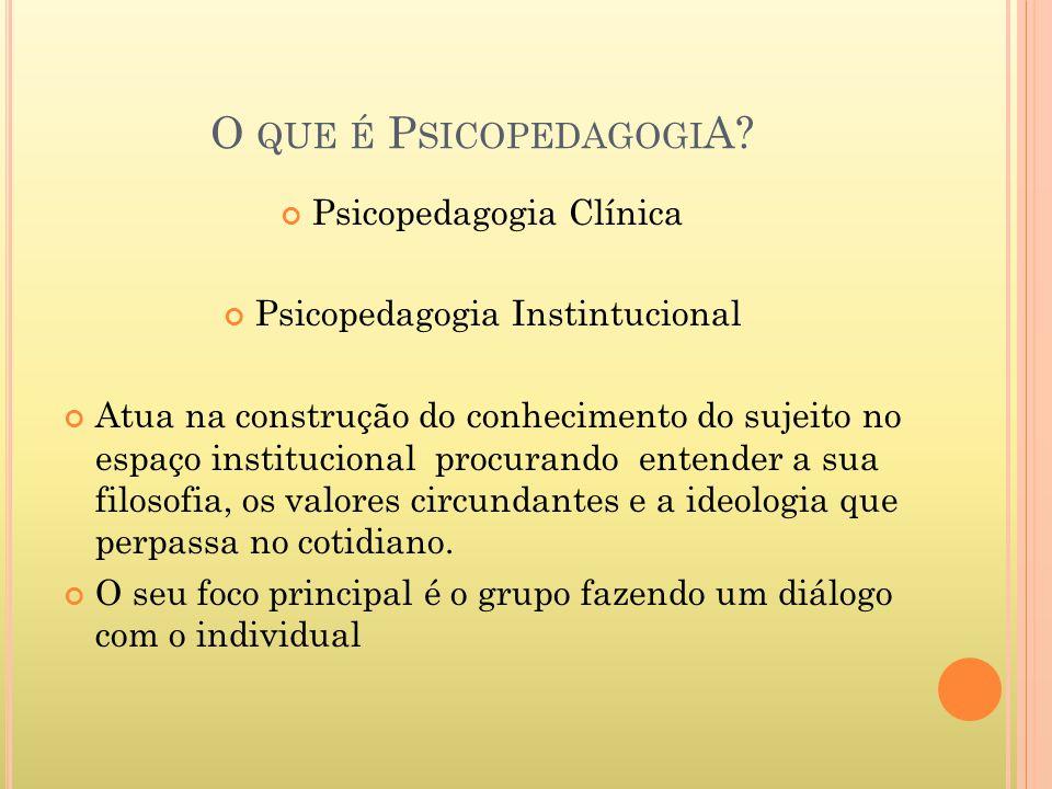 O que é PsicopedagogiA Psicopedagogia Clínica