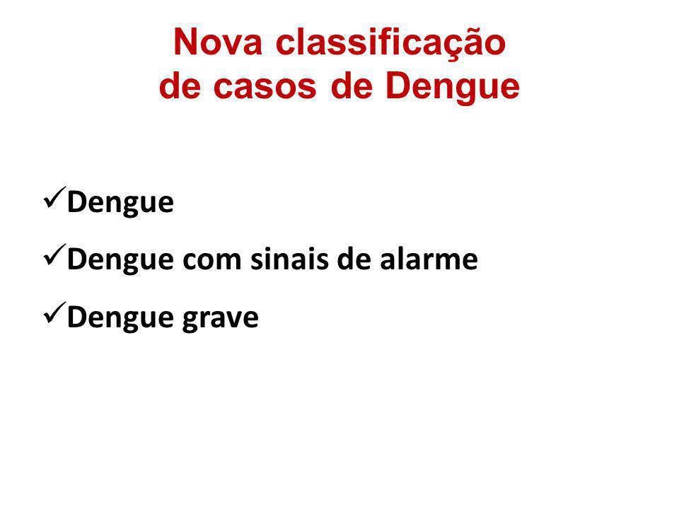 Nova classificação de casos de Dengue