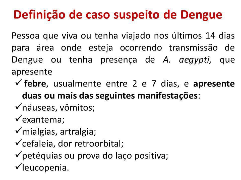 Definição de caso suspeito de Dengue