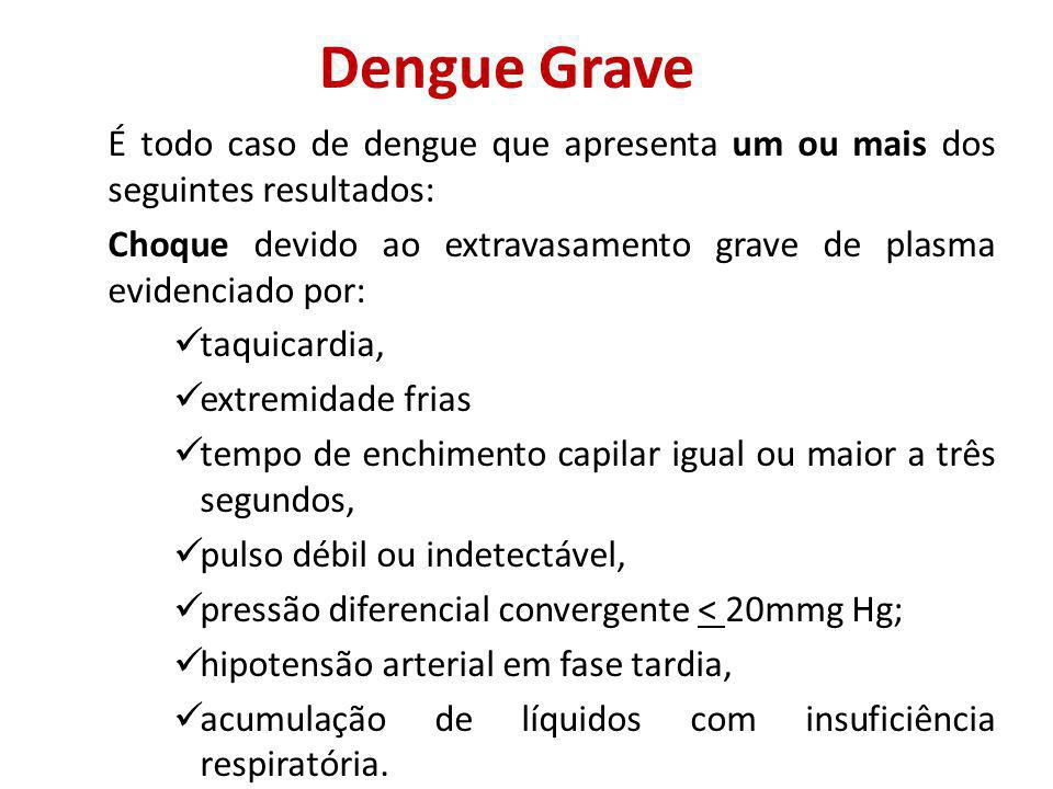 Dengue Grave É todo caso de dengue que apresenta um ou mais dos seguintes resultados: