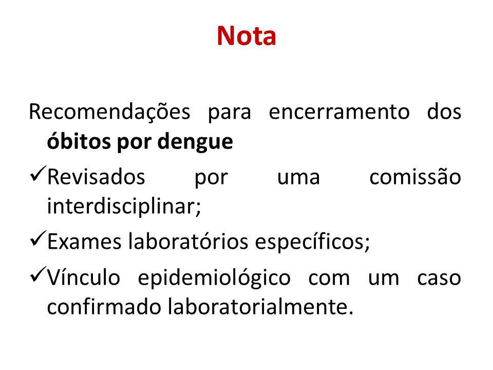 Nota Recomendações para encerramento dos óbitos por dengue