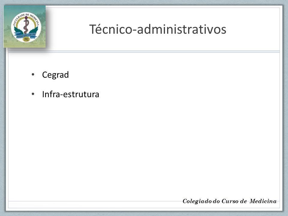 Técnico-administrativos
