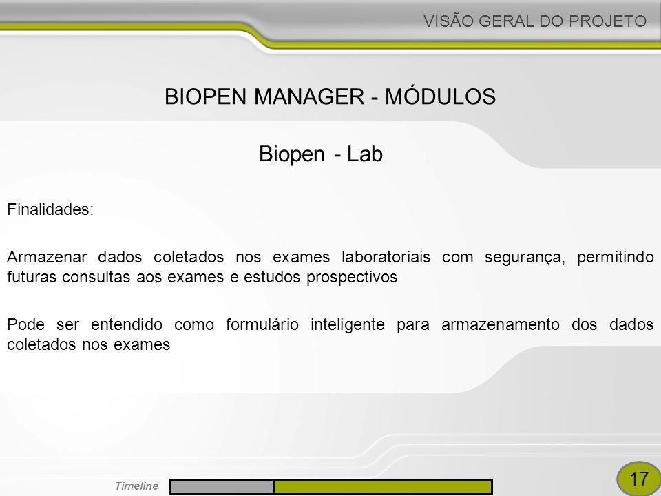 BIOPEN MANAGER - MÓDULOS