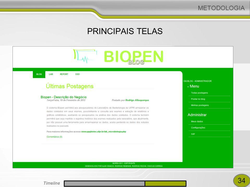 METODOLOGIA PRINCIPAIS TELAS SEGUE TELAS 34 Timeline