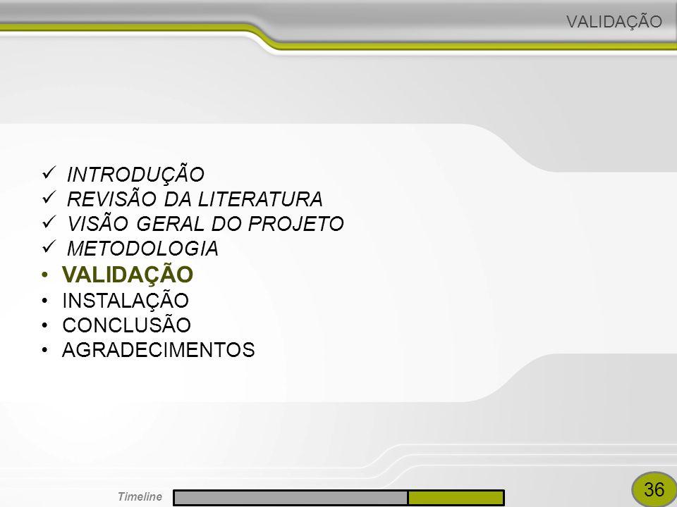 VALIDAÇÃO INTRODUÇÃO REVISÃO DA LITERATURA VISÃO GERAL DO PROJETO