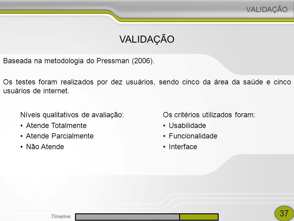 VALIDAÇÃO 37 VALIDAÇÃO Baseada na metodologia do Pressman (2006).