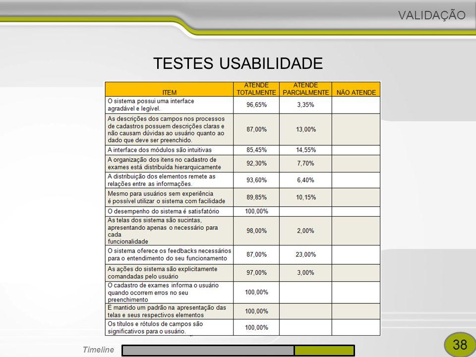 VALIDAÇÃO TESTES USABILIDADE SEGUE VALIDACAO 38 Timeline