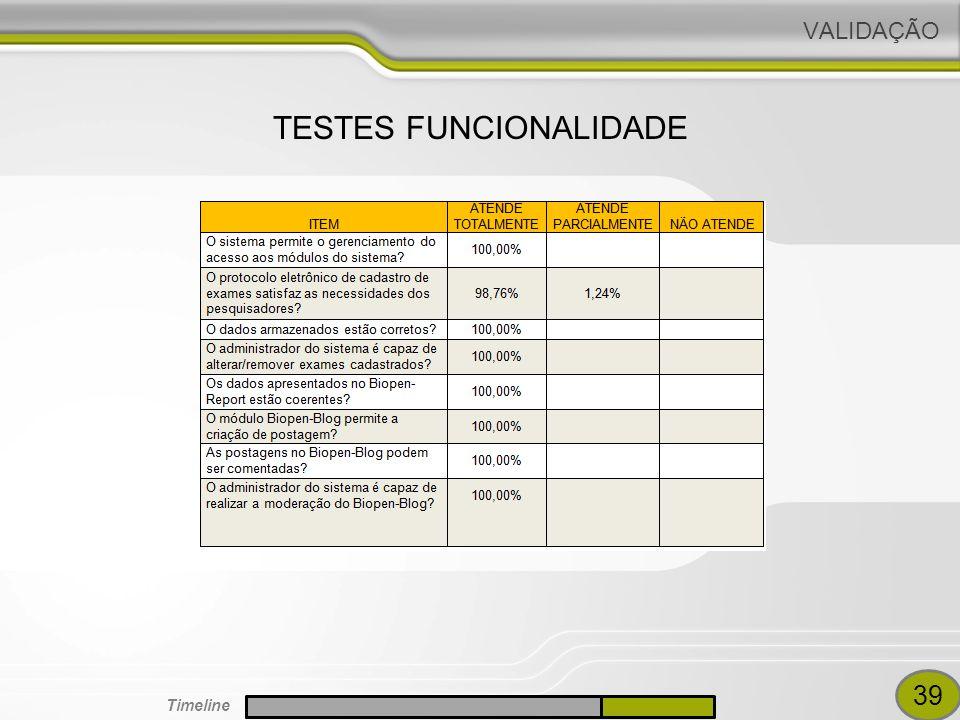 TESTES FUNCIONALIDADE