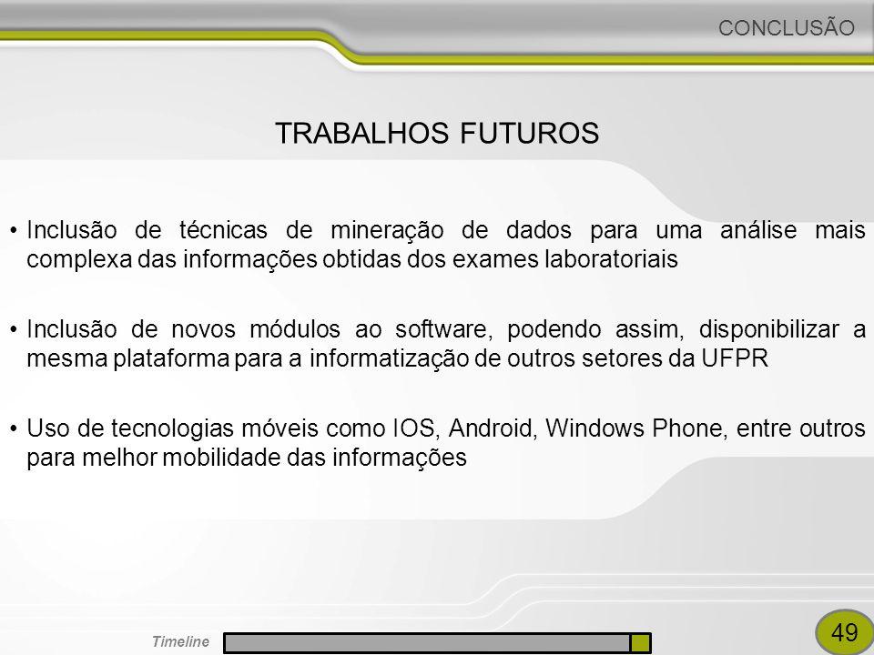 CONCLUSÃO TRABALHOS FUTUROS.