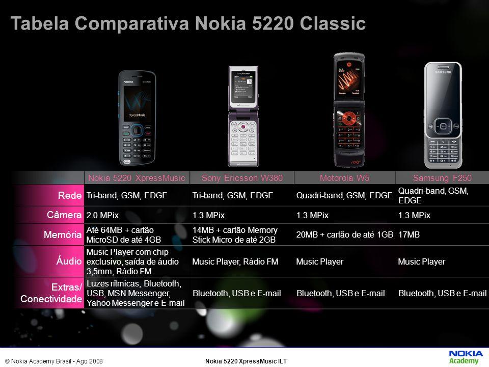 Tabela Comparativa Nokia 5220 Classic