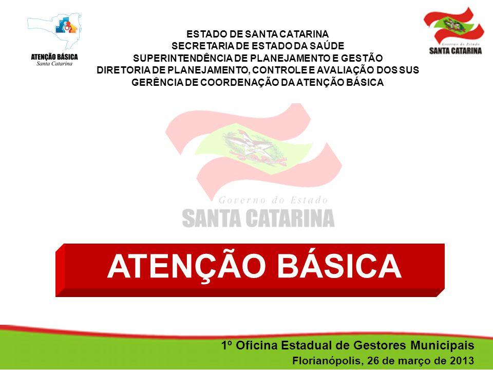 ATENÇÃO BÁSICA 1º Oficina Estadual de Gestores Municipais