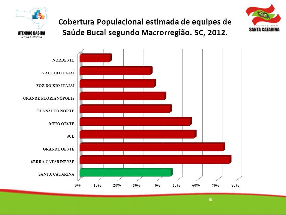 Cobertura Populacional estimada de equipes de Saúde Bucal segundo Macrorregião. SC, 2012.