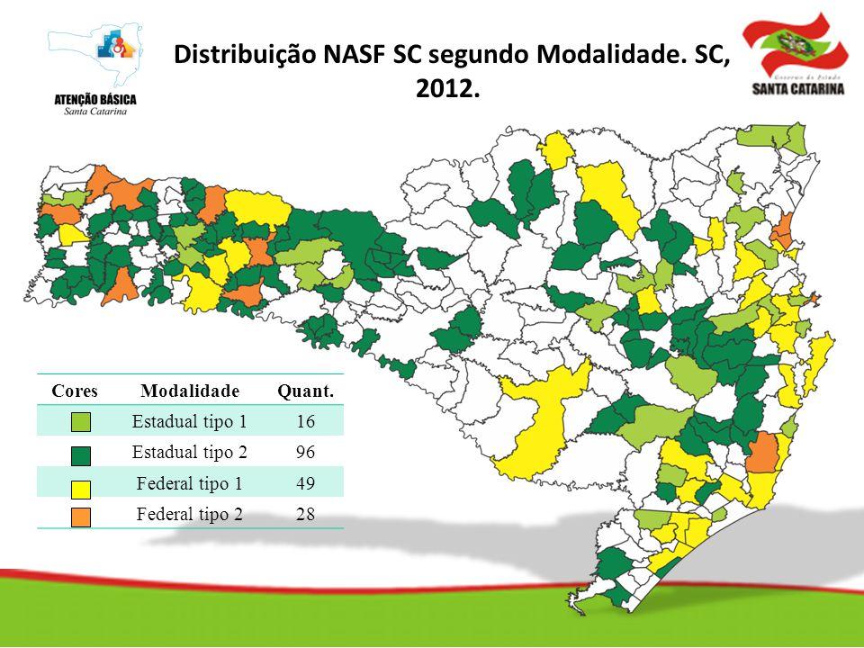 Distribuição NASF SC segundo Modalidade. SC, 2012.i