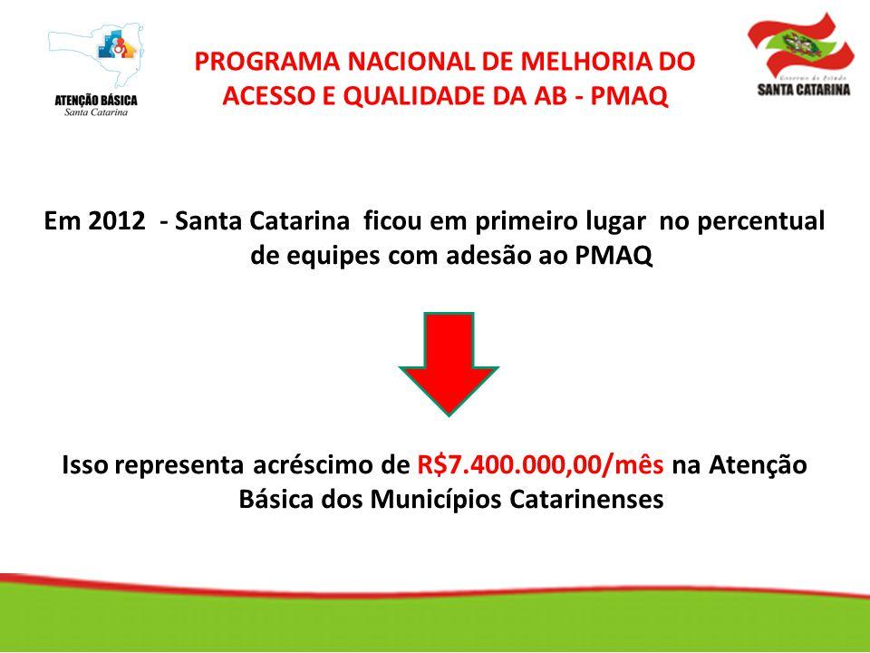 PROGRAMA NACIONAL DE MELHORIA DO ACESSO E QUALIDADE DA AB - PMAQ
