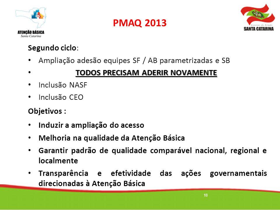 PMAQ 2013 Segundo ciclo: Ampliação adesão equipes SF / AB parametrizadas e SB. TODOS PRECISAM ADERIR NOVAMENTE.