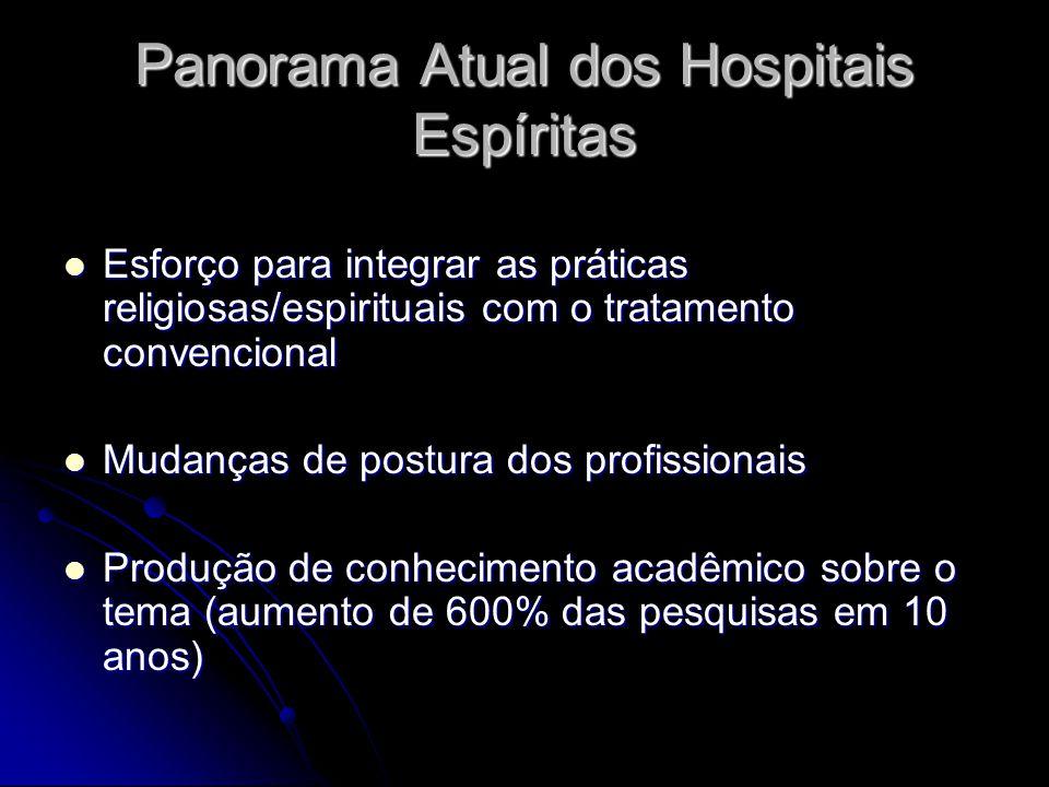 Panorama Atual dos Hospitais Espíritas