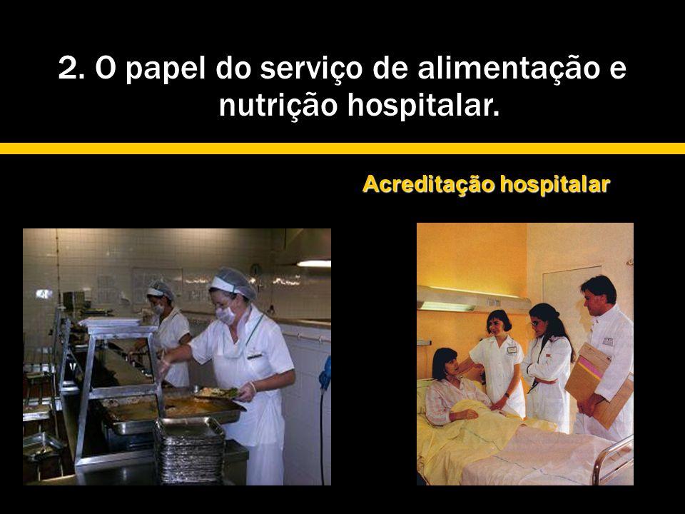 2. O papel do serviço de alimentação e nutrição hospitalar.