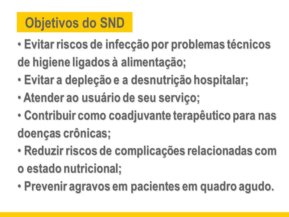 Objetivos do SND Evitar riscos de infecção por problemas técnicos de higiene ligados à alimentação;