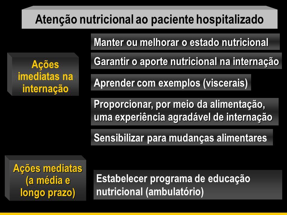 Atenção nutricional ao paciente hospitalizado