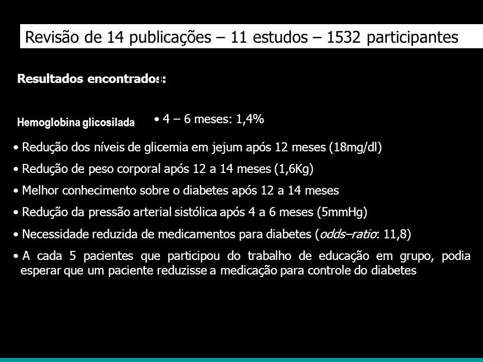 Revisão de 14 publicações – 11 estudos – 1532 participantes