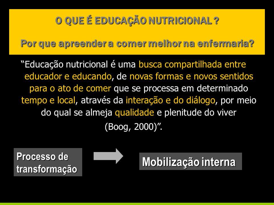 Mobilização interna O QUE É EDUCAÇÃO NUTRICIONAL