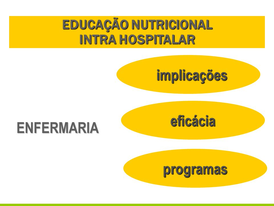 implicações eficácia programas