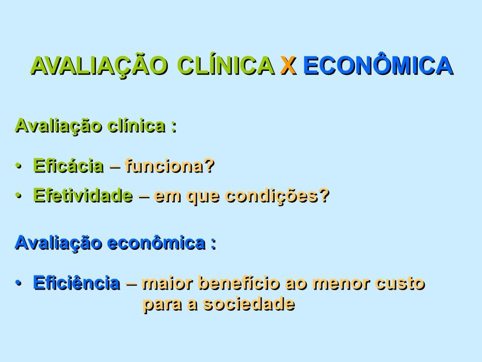 AVALIAÇÃO CLÍNICA X ECONÔMICA