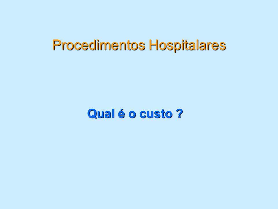Procedimentos Hospitalares
