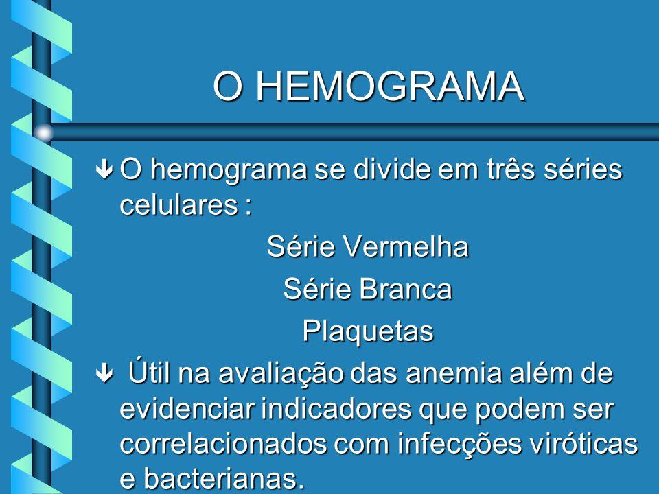 O HEMOGRAMA O hemograma se divide em três séries celulares :