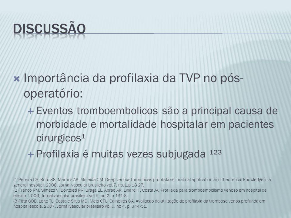 Discussão Importância da profilaxia da TVP no pós- operatório:
