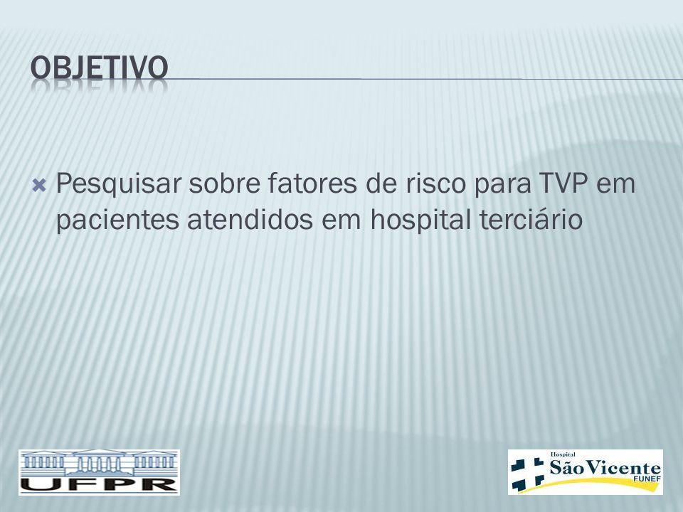 OBJETIVO Pesquisar sobre fatores de risco para TVP em pacientes atendidos em hospital terciário.