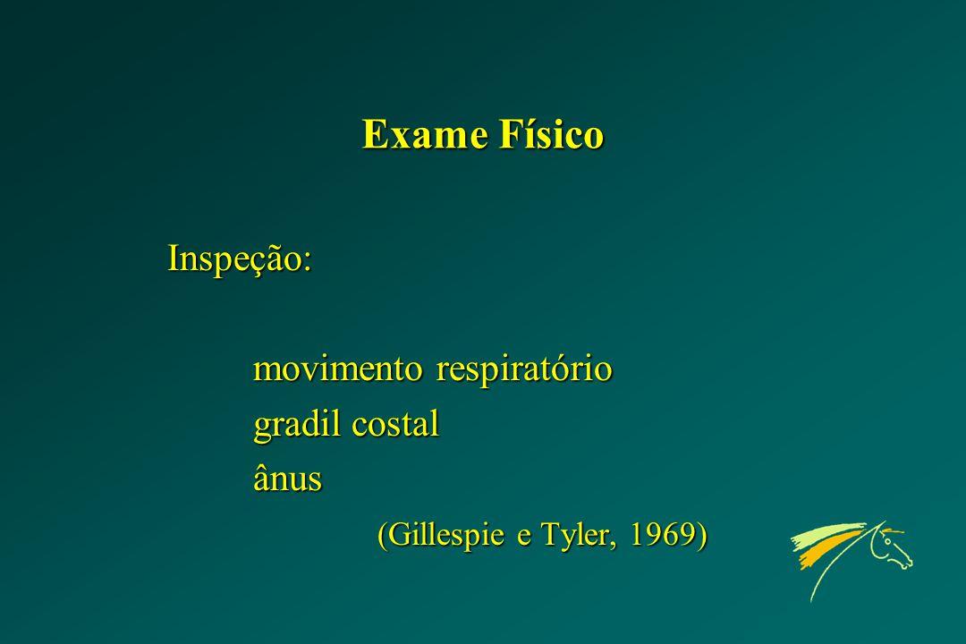 Exame Físico Inspeção: movimento respiratório gradil costal ânus