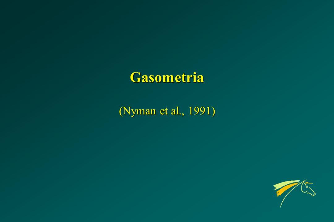 Gasometria (Nyman et al., 1991)
