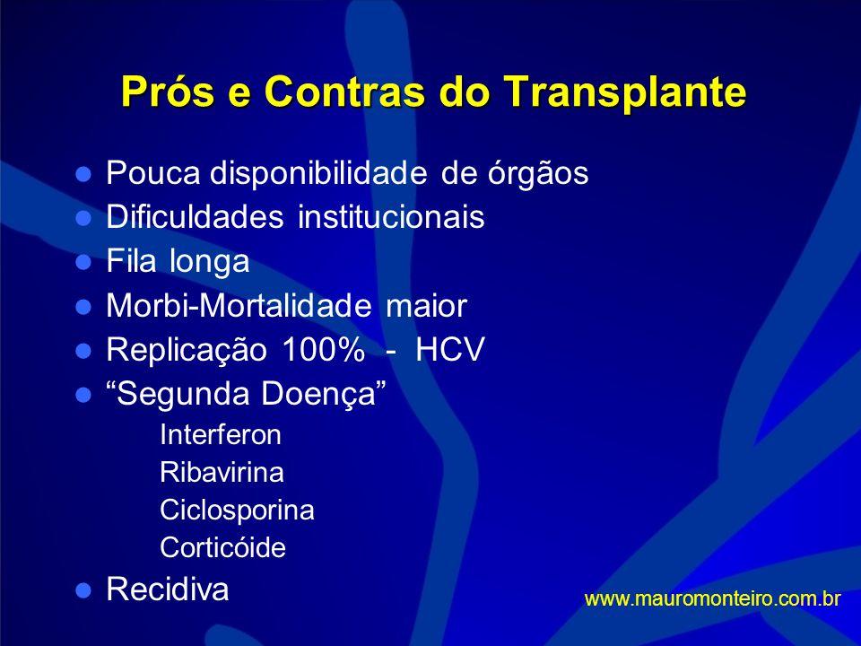 Prós e Contras do Transplante