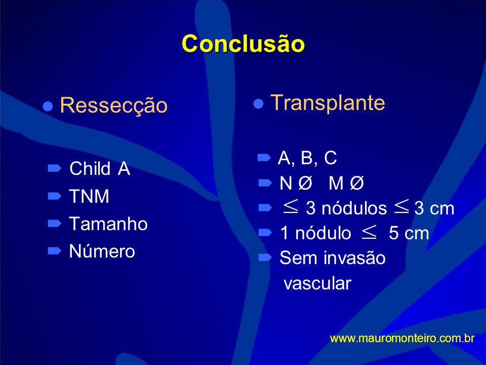 Conclusão Ressecção Transplante  Child A  N Ø M Ø  TNM